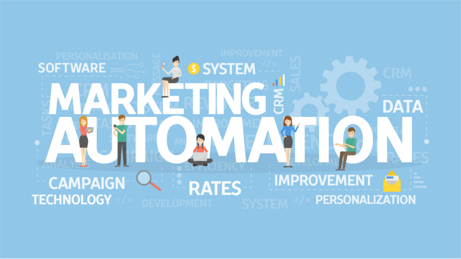 CRM Software en marketing automation