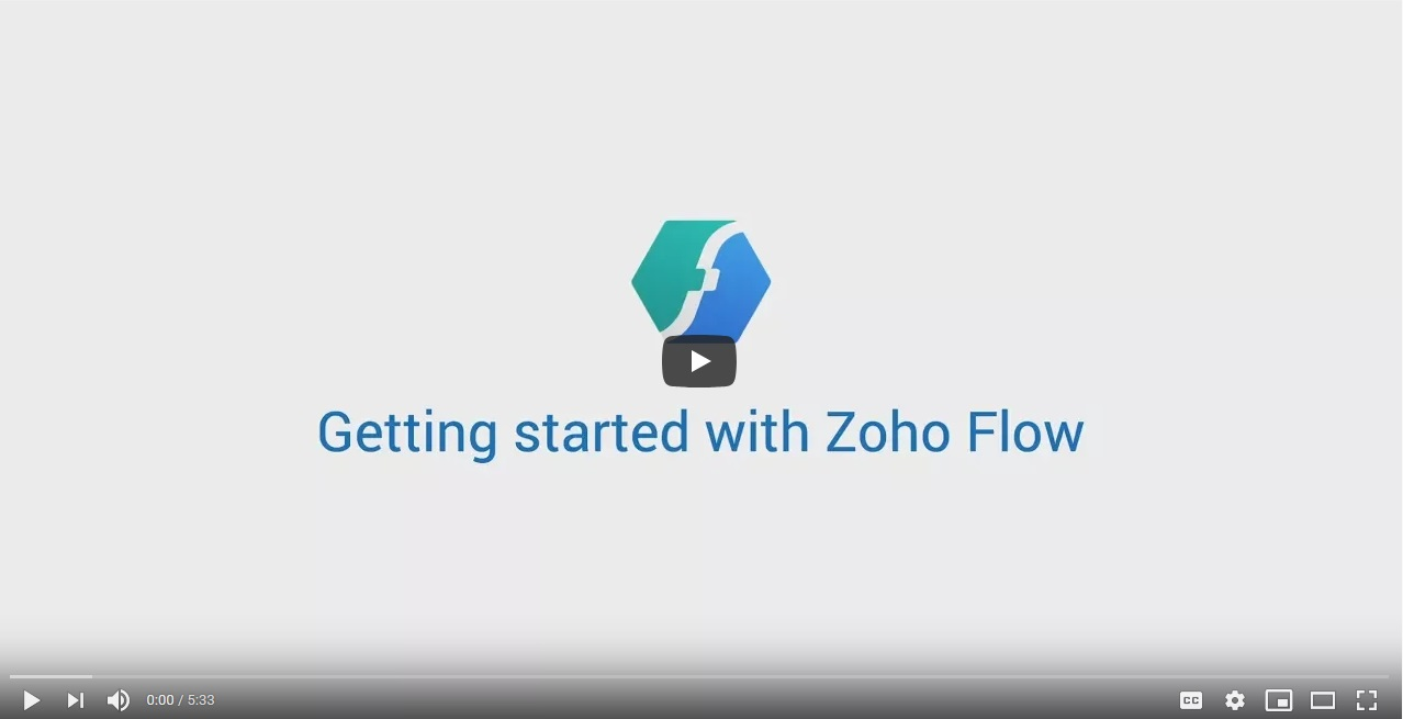 Zoho Flow Background video